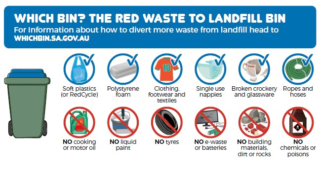 Waste to landfill